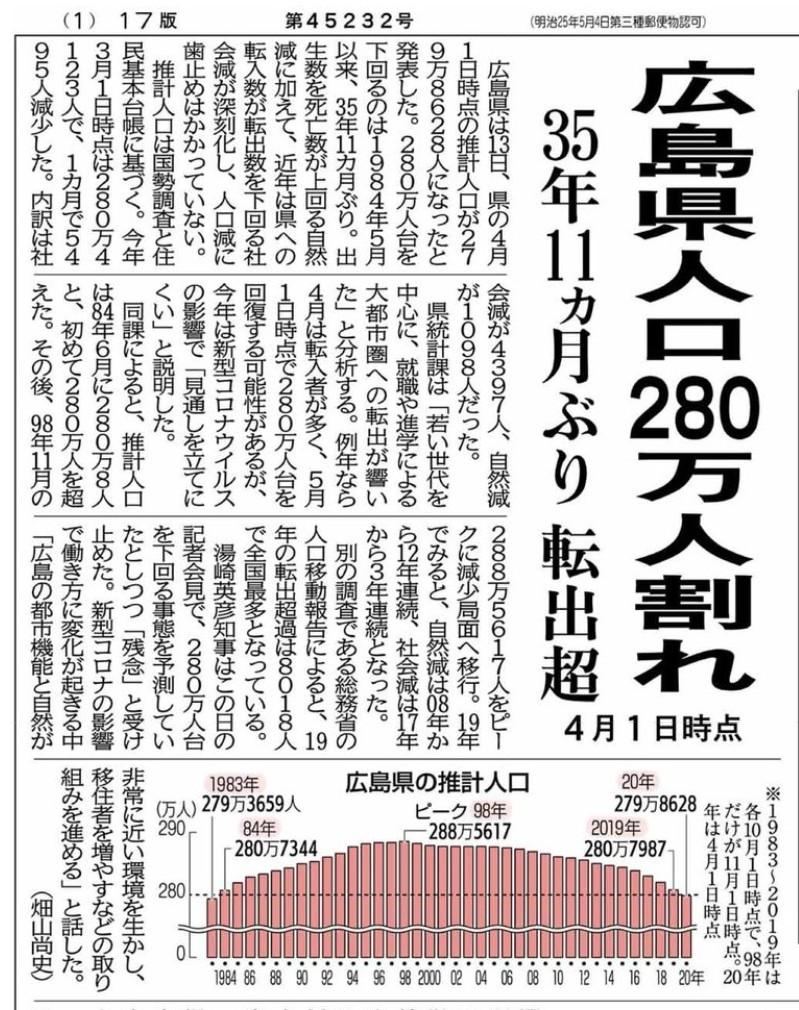 2020年5月14日付中国新聞記事の画像